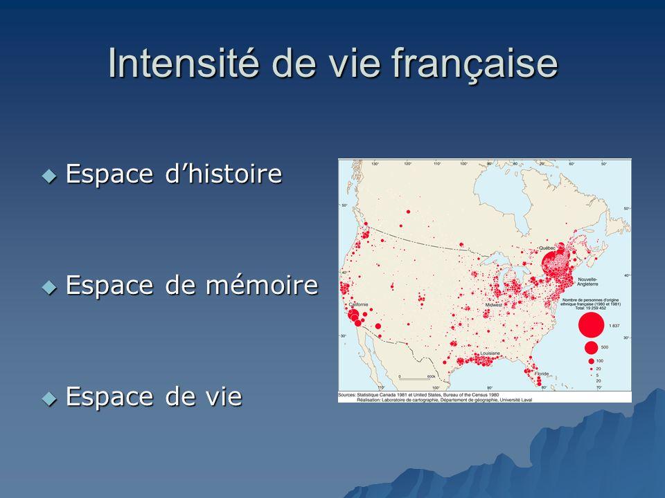 Intensité de vie française