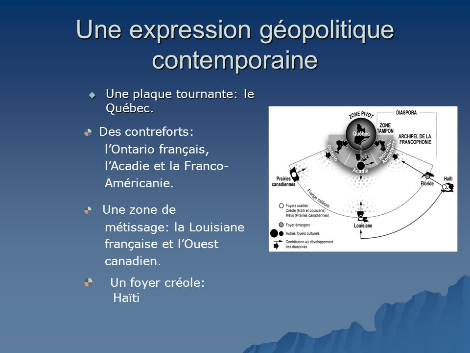 Une expression géopolitique contemporaine