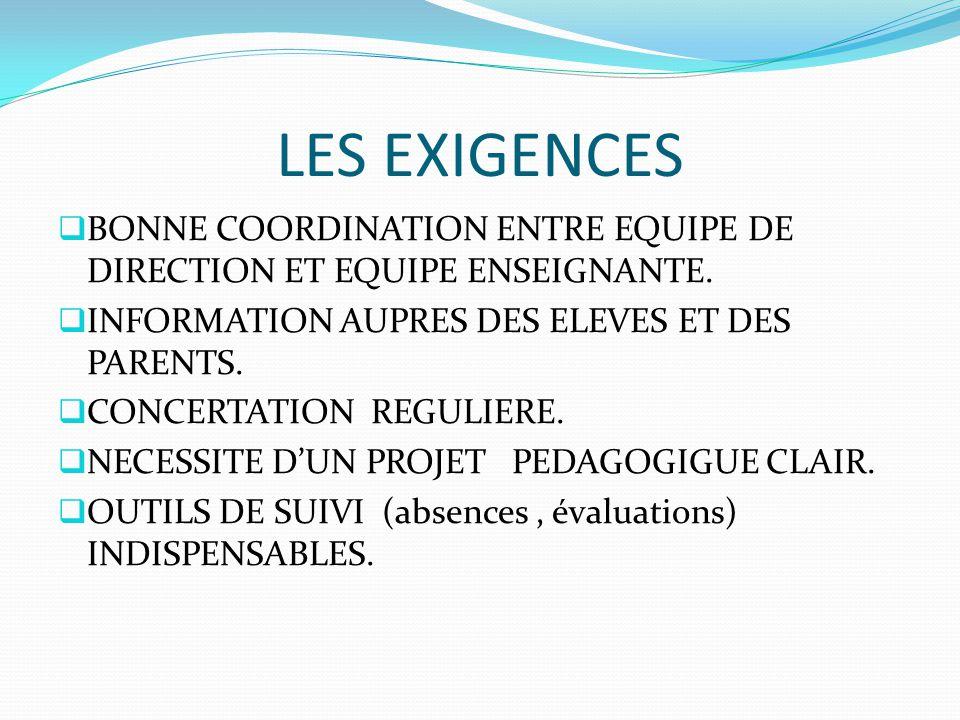 LES EXIGENCES BONNE COORDINATION ENTRE EQUIPE DE DIRECTION ET EQUIPE ENSEIGNANTE. INFORMATION AUPRES DES ELEVES ET DES PARENTS.