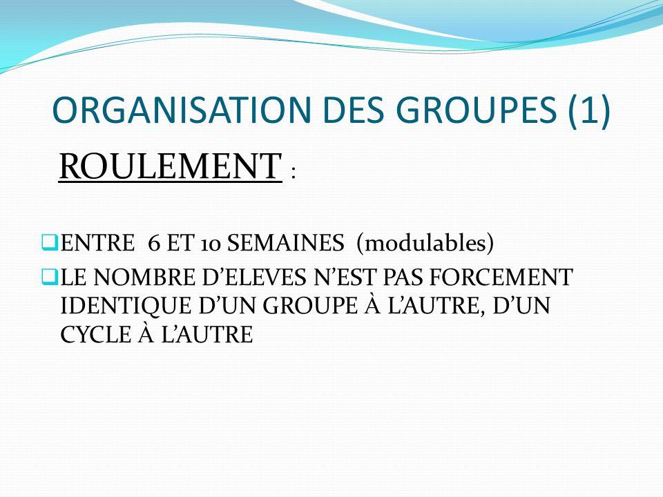 ORGANISATION DES GROUPES (1)