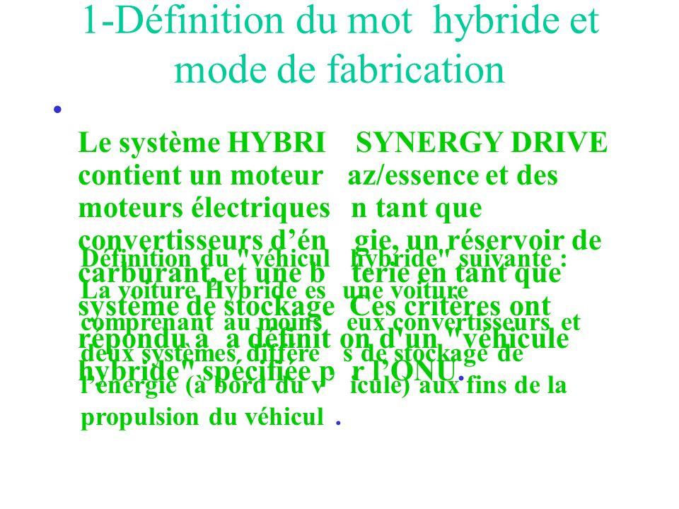 1-Définition du mot hybride et mode de fabrication