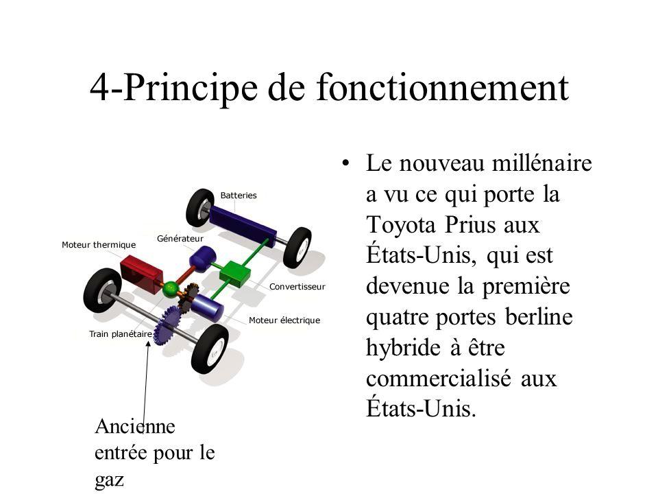 4-Principe de fonctionnement