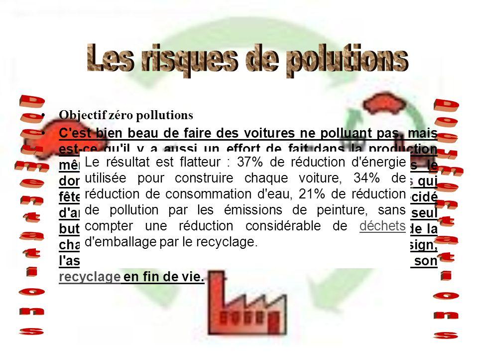 Les risques de polutions