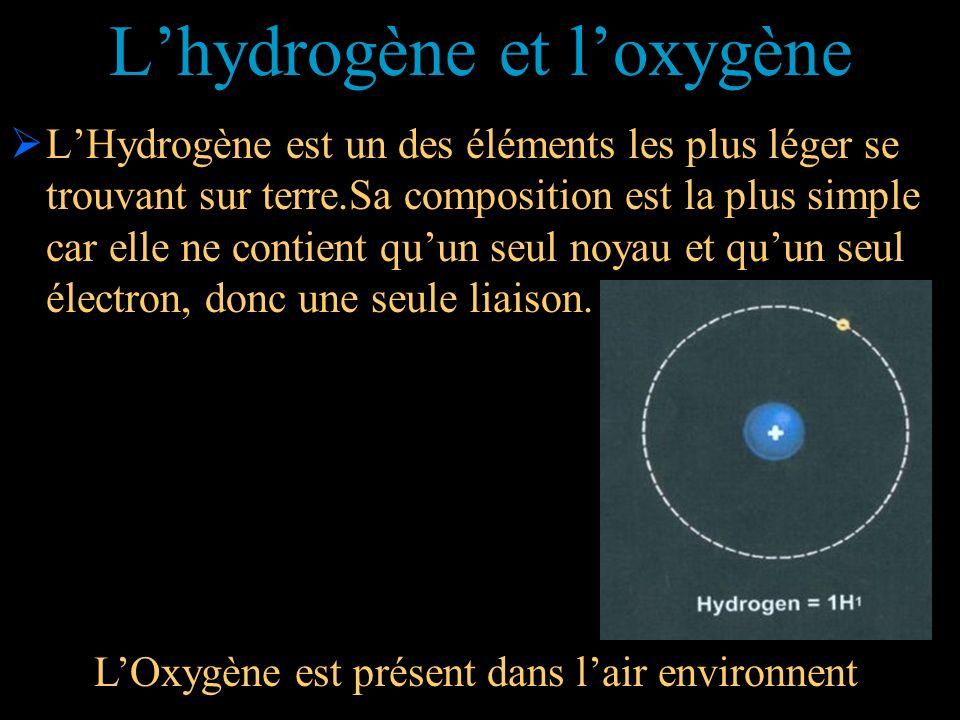 L'hydrogène et l'oxygène