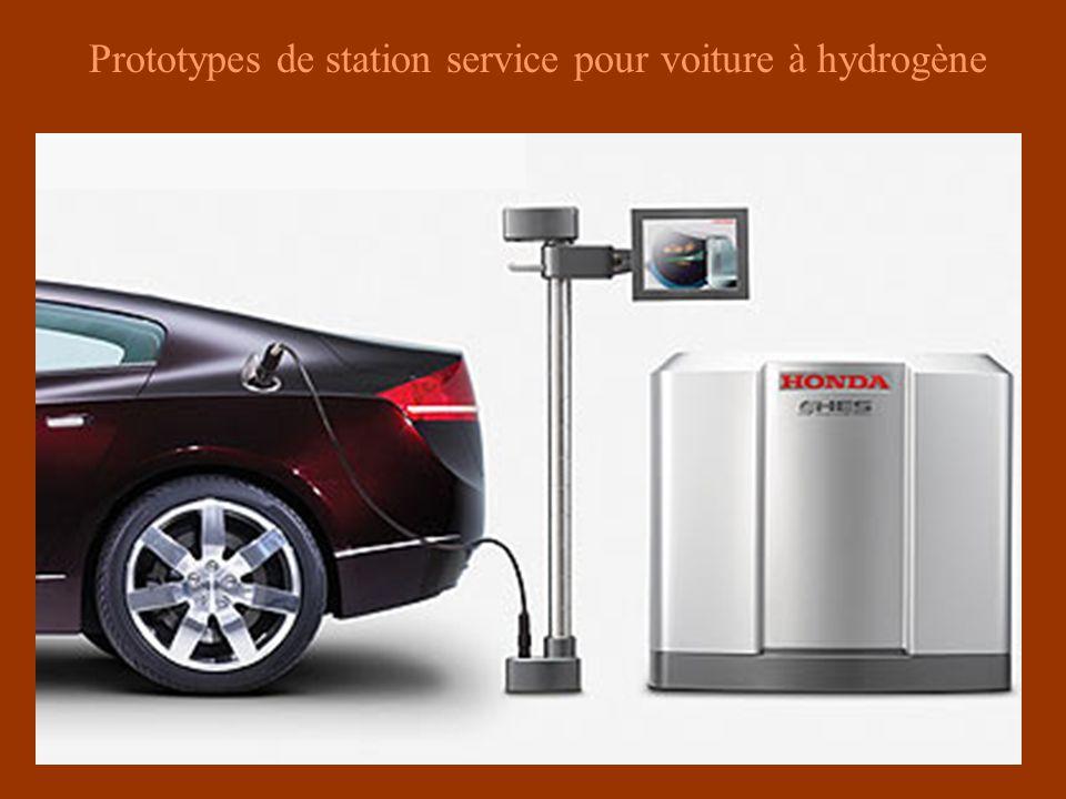 Prototypes de station service pour voiture à hydrogène