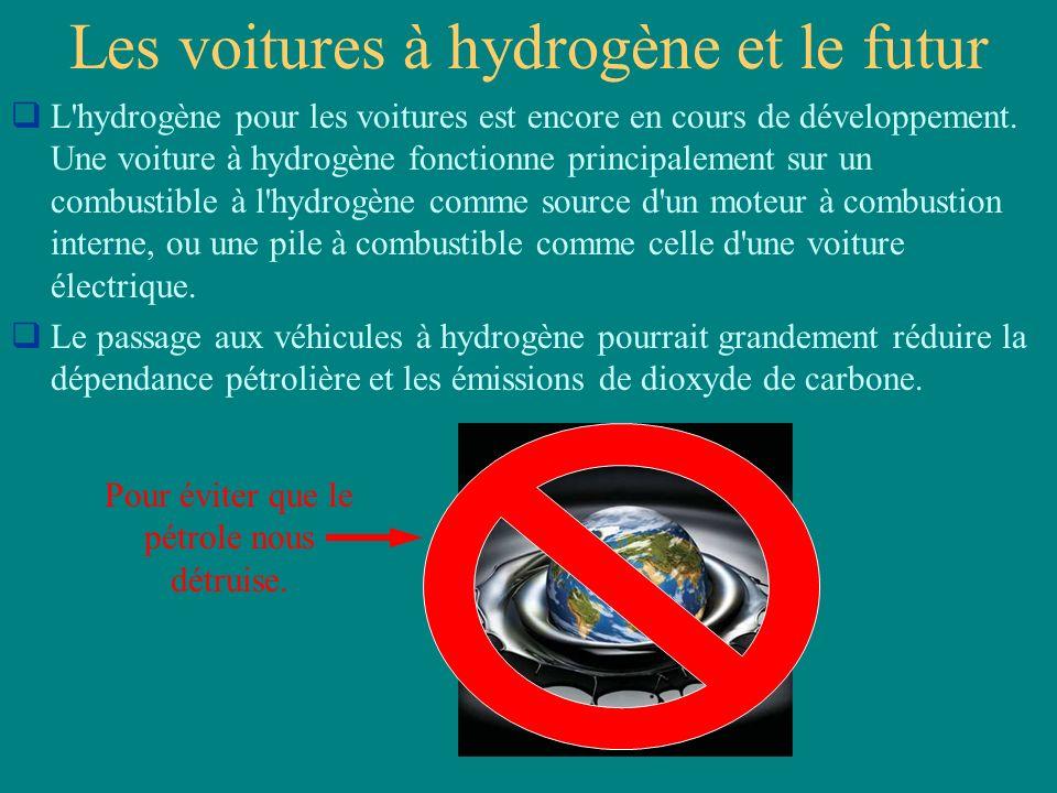 Les voitures à hydrogène et le futur