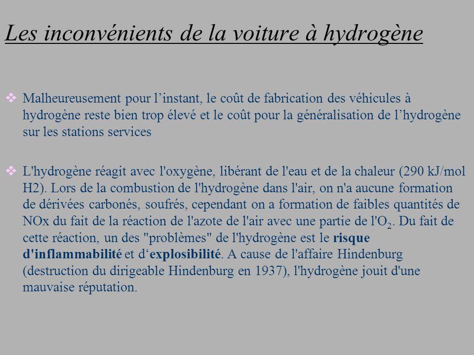 Les inconvénients de la voiture à hydrogène