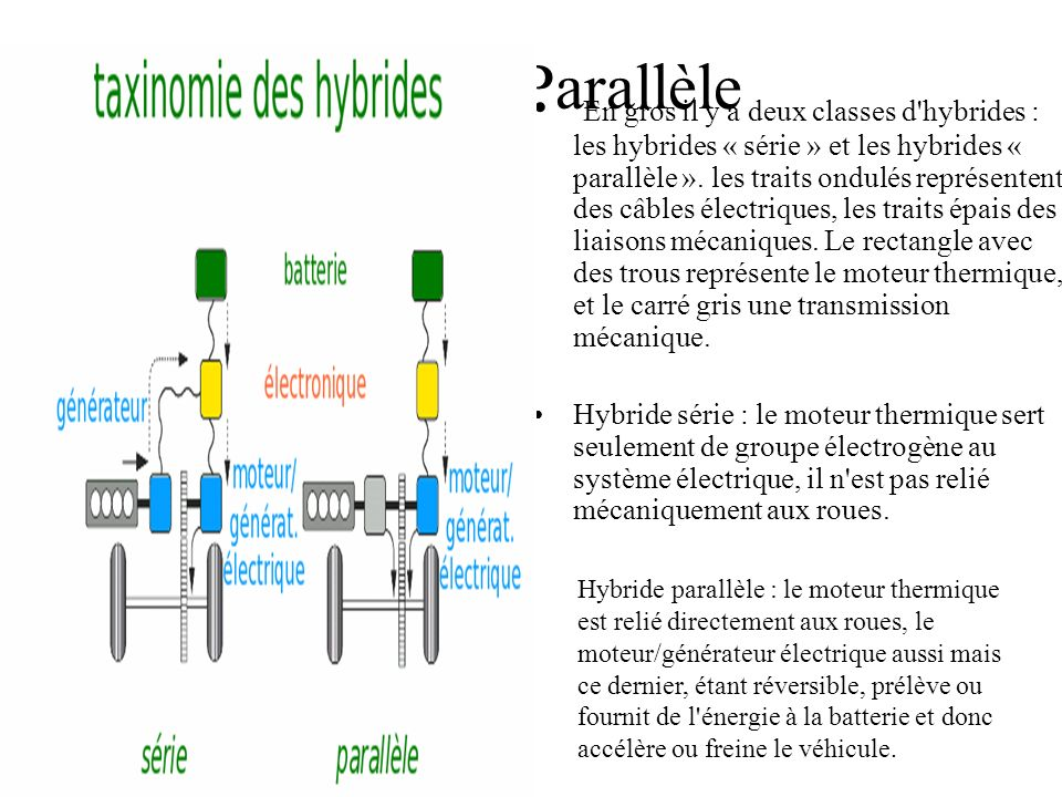 Les Hybrides Série Et Parallèle