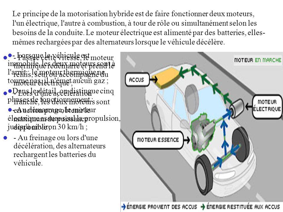 Le principe de la motorisation hybride est de faire fonctionner deux moteurs, l un électrique, l autre à combustion, à tour de rôle ou simultanément selon les besoins de la conduite. Le moteur électrique est alimenté par des batteries, elles-mêmes rechargées par des alternateurs lorsque le véhicule décélère.