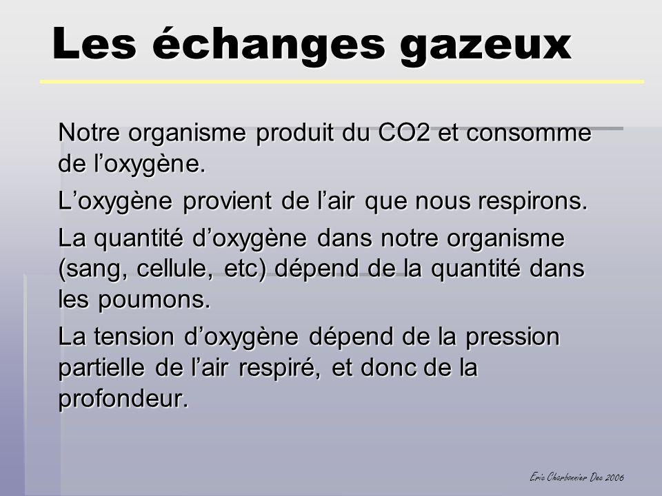 Les échanges gazeux Notre organisme produit du CO2 et consomme de l'oxygène. L'oxygène provient de l'air que nous respirons.