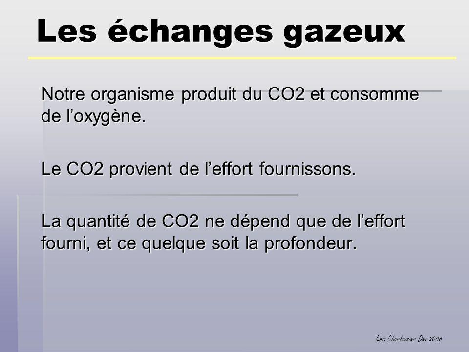Les échanges gazeux Notre organisme produit du CO2 et consomme de l'oxygène. Le CO2 provient de l'effort fournissons.