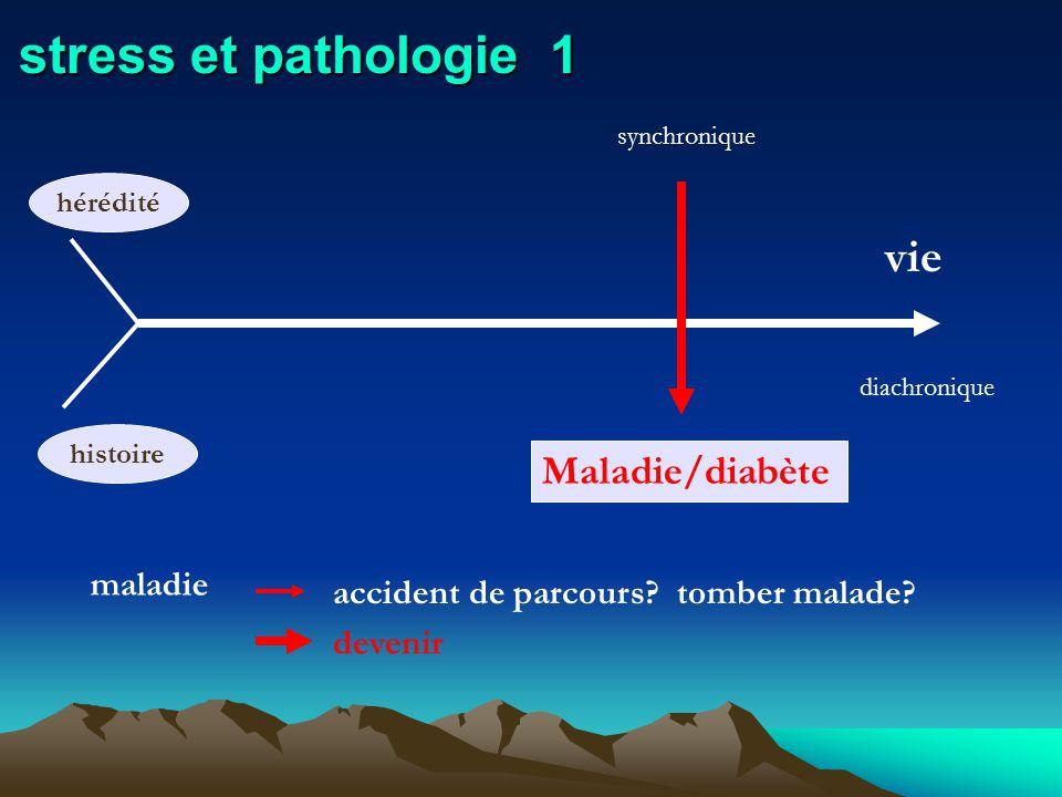 stress et pathologie 1 vie Maladie/diabète maladie