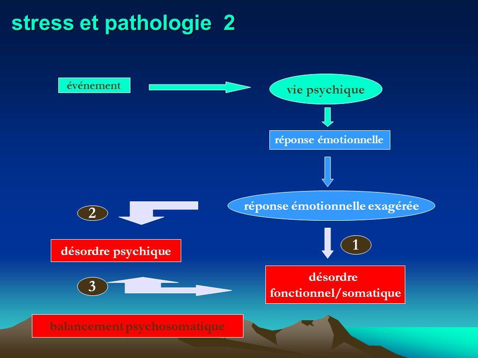 stress et pathologie 2 2 1 3 vie psychique
