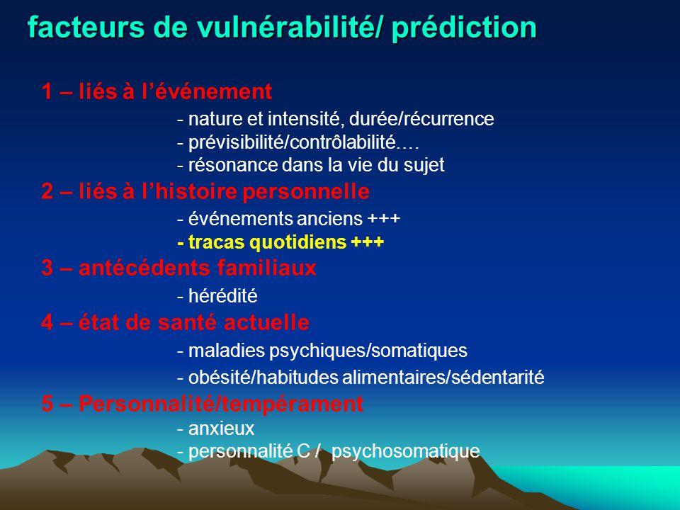 facteurs de vulnérabilité/ prédiction