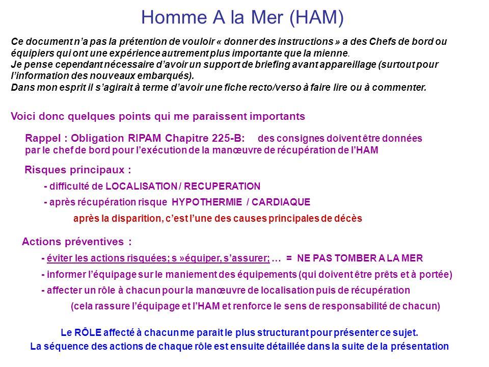 Homme A la Mer (HAM)