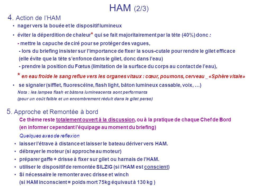 HAM (2/3) 4. Action de l'HAM 5. Approche et Remontée à bord