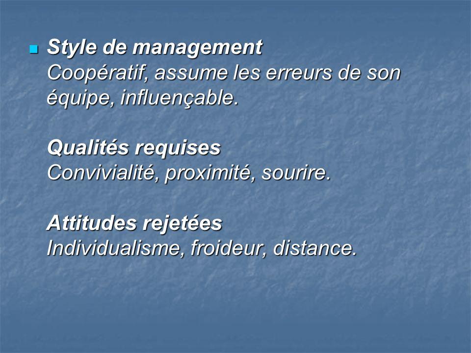 Style de management Coopératif, assume les erreurs de son équipe, influençable.