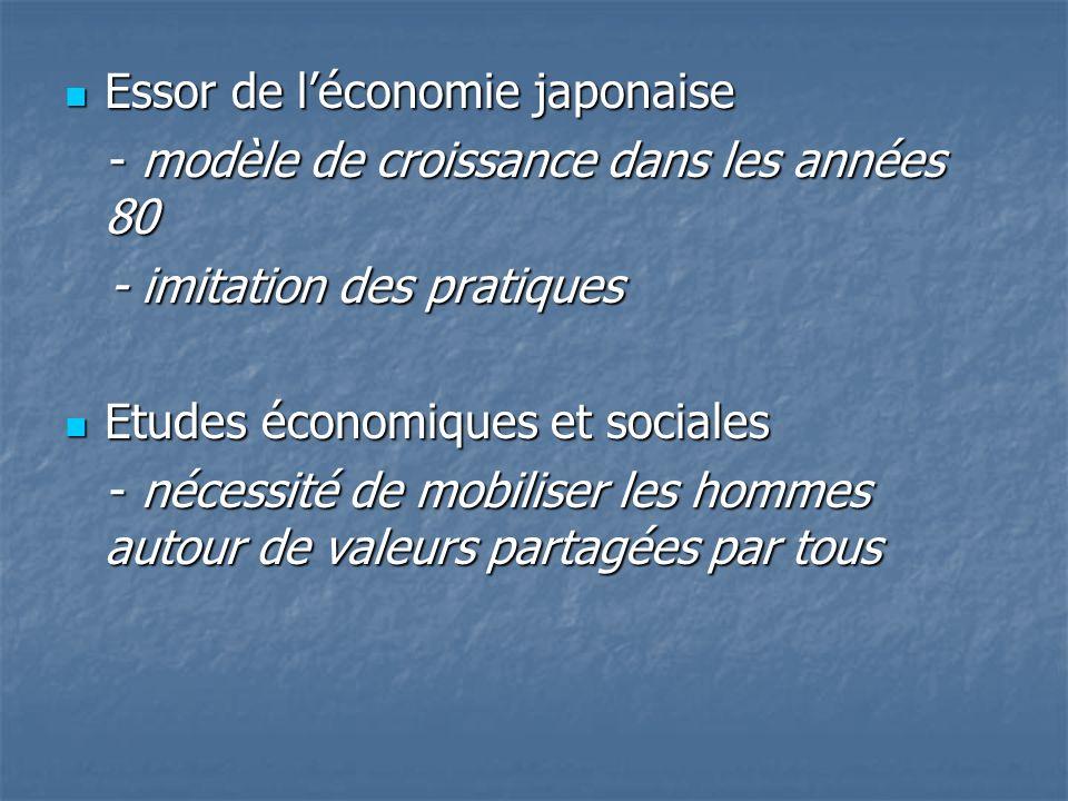 Essor de l'économie japonaise