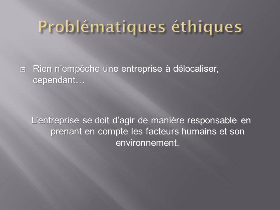 Problématiques éthiques