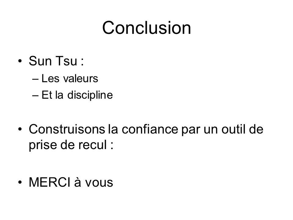 Conclusion Sun Tsu : Les valeurs. Et la discipline. Construisons la confiance par un outil de prise de recul :