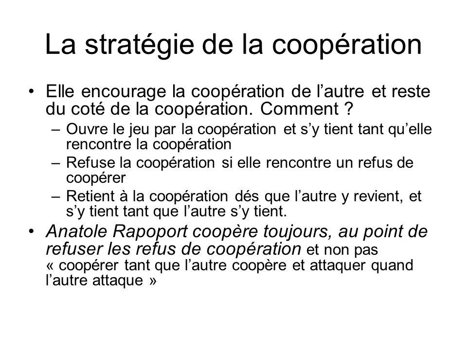 La stratégie de la coopération