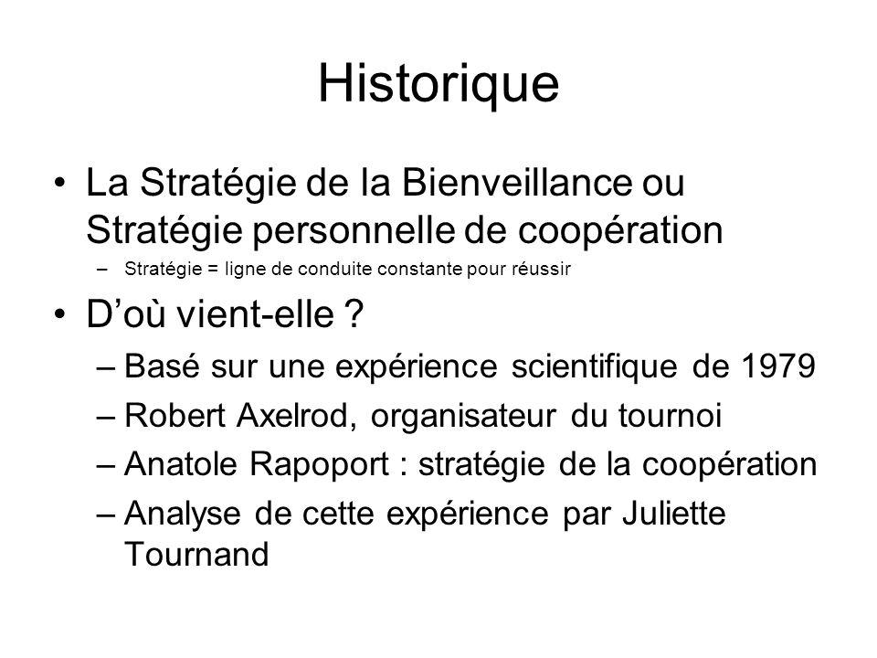Historique La Stratégie de la Bienveillance ou Stratégie personnelle de coopération. Stratégie = ligne de conduite constante pour réussir.