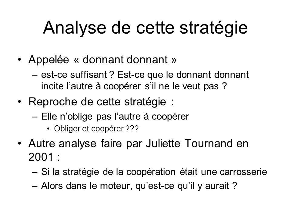 Analyse de cette stratégie