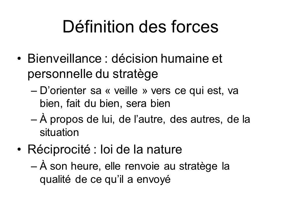 Définition des forces Bienveillance : décision humaine et personnelle du stratège.