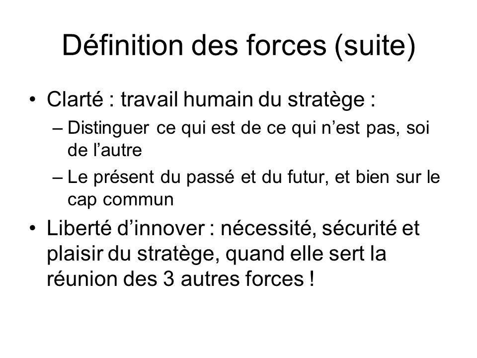 Définition des forces (suite)