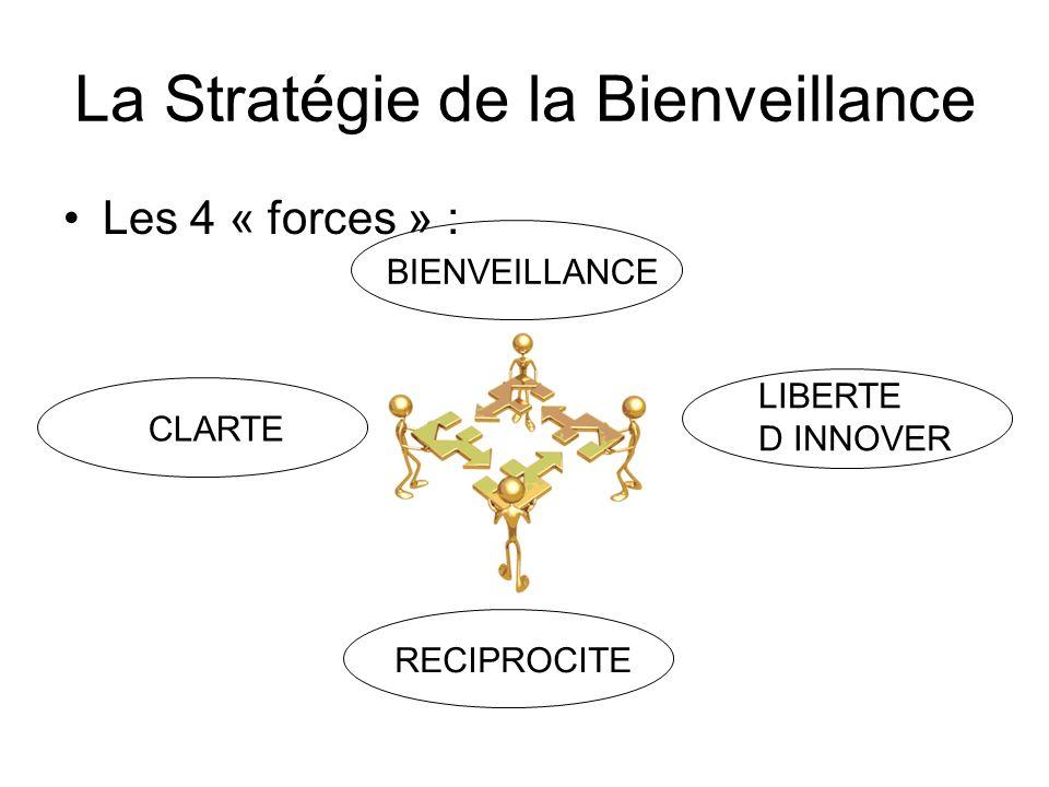 La Stratégie de la Bienveillance