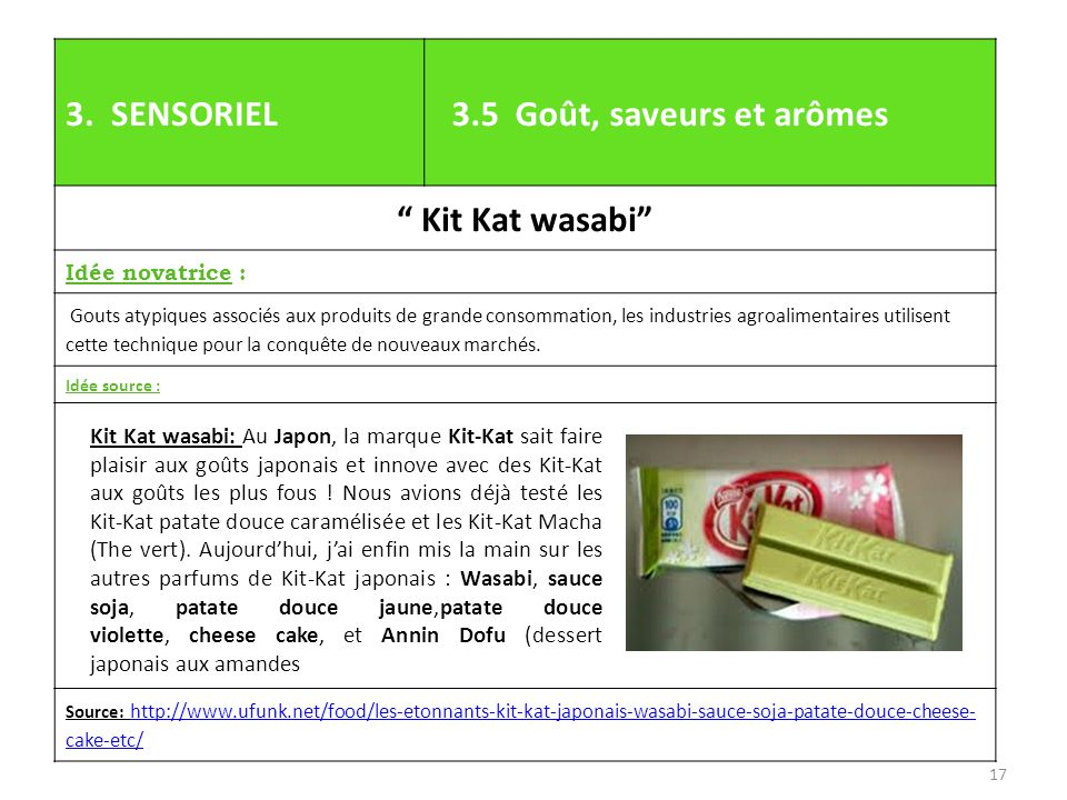 3. SENSORIEL 3.5 Goût, saveurs et arômes Kit Kat wasabi