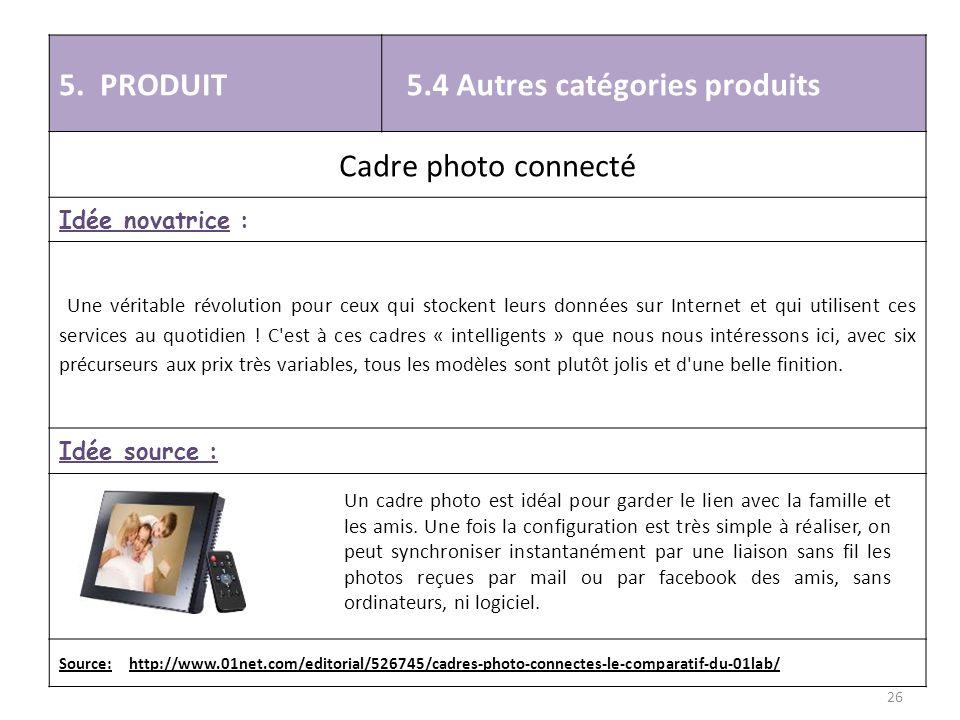 5.4 Autres catégories produits Cadre photo connecté