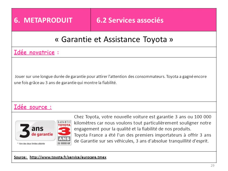 « Garantie et Assistance Toyota »