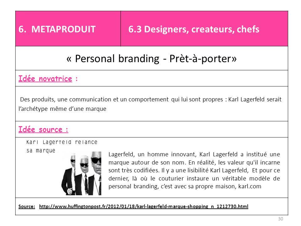 « Personal branding - Prèt-à-porter»
