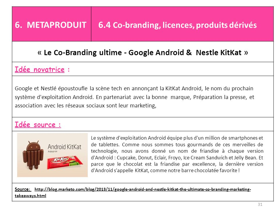 « Le Co-Branding ultime - Google Android & Nestle KitKat »