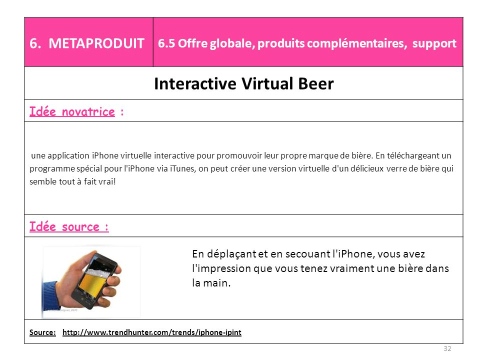 Interactive Virtual Beer