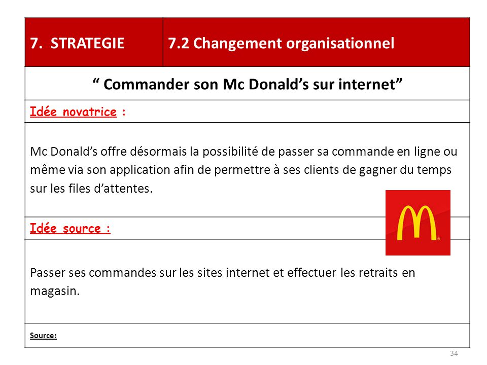 Commander son Mc Donald's sur internet