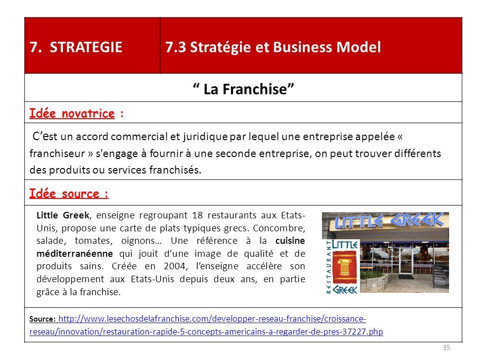 7.3 Stratégie et Business Model