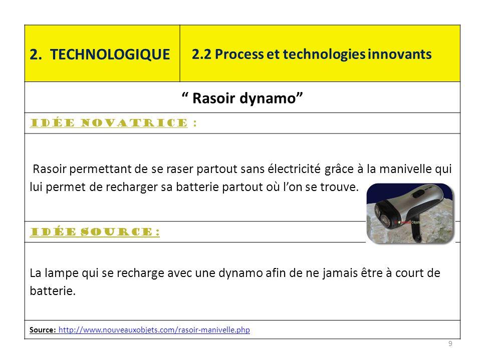 2. TECHNOLOGIQUE Rasoir dynamo