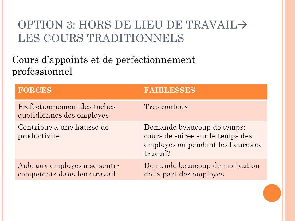 OPTION 3: HORS DE LIEU DE TRAVAIL LES COURS TRADITIONNELS