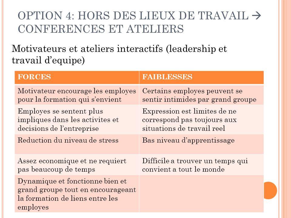 OPTION 4: HORS DES LIEUX DE TRAVAIL  CONFERENCES ET ATELIERS
