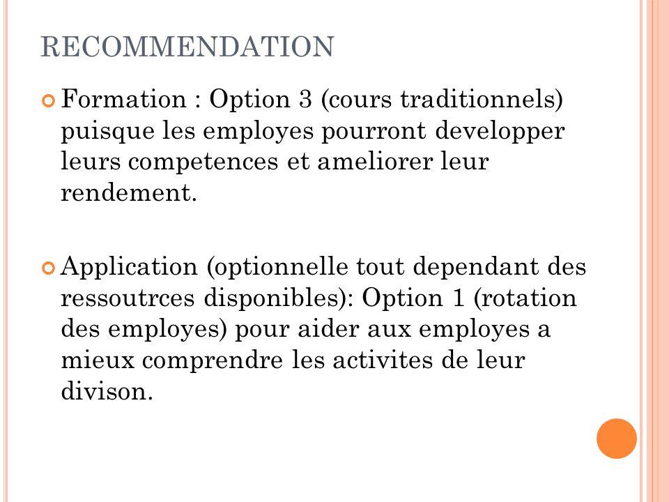 RECOMMENDATION Formation : Option 3 (cours traditionnels) puisque les employes pourront developper leurs competences et ameliorer leur rendement.