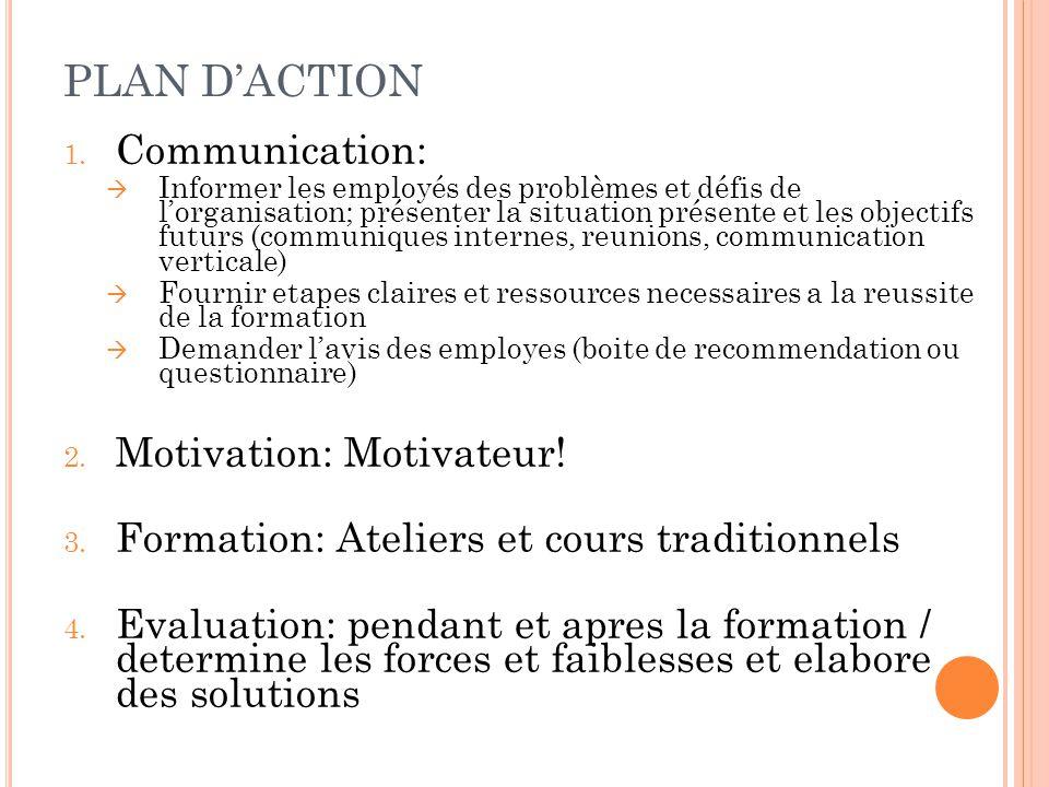 PLAN D'ACTION Communication: Motivation: Motivateur!