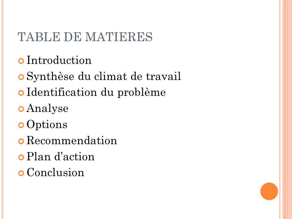 TABLE DE MATIERES Introduction Synthèse du climat de travail
