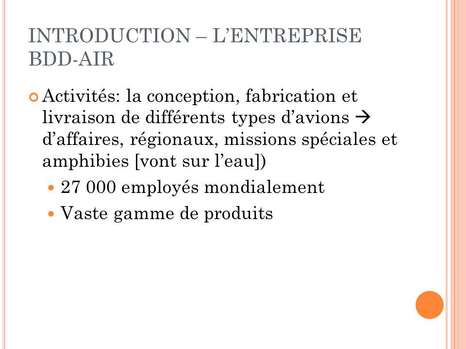 INTRODUCTION – L'ENTREPRISE BDD-AIR