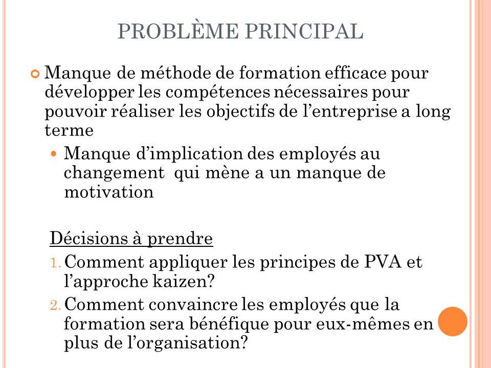 PROBLÈME PRINCIPAL