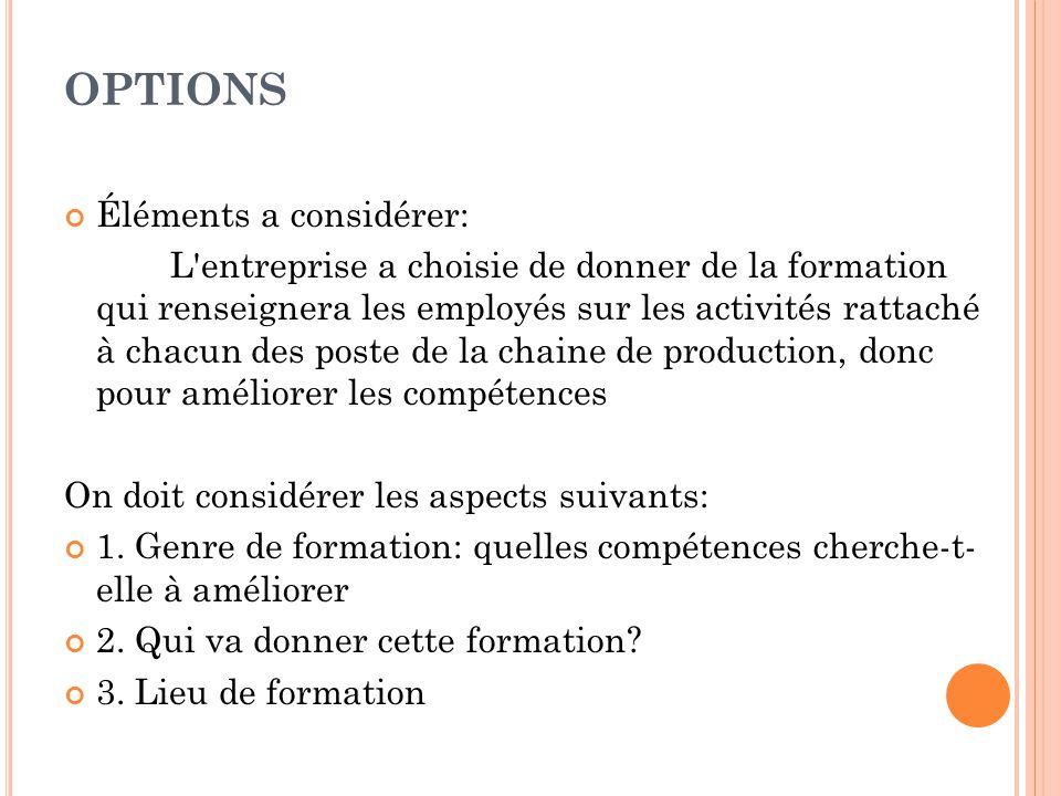 OPTIONS Éléments a considérer: