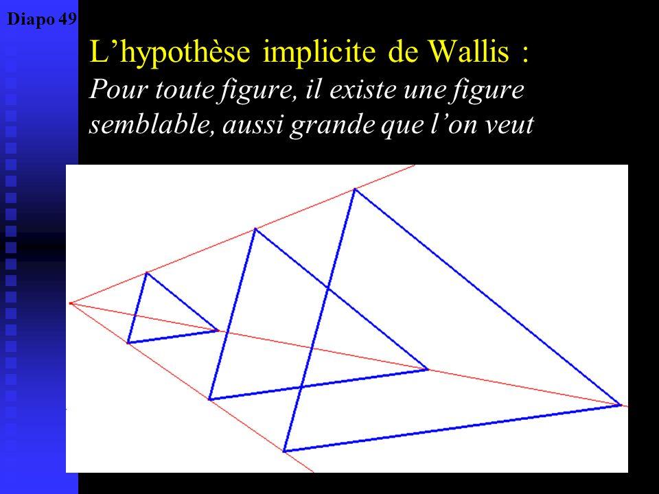 Diapo 49 L'hypothèse implicite de Wallis : Pour toute figure, il existe une figure semblable, aussi grande que l'on veut.
