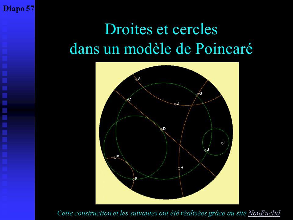 Droites et cercles dans un modèle de Poincaré