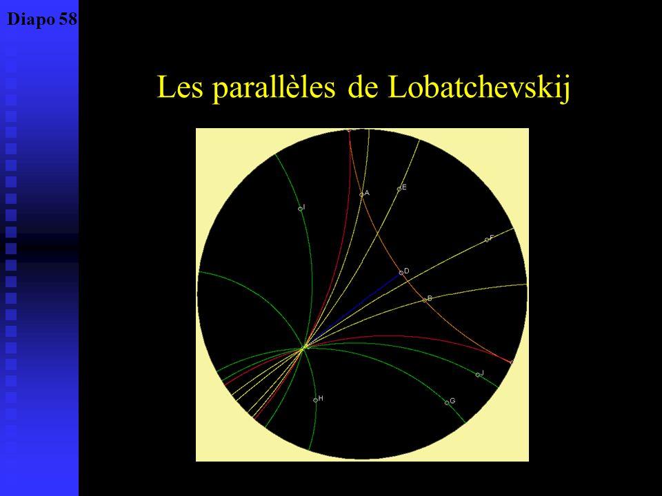 Les parallèles de Lobatchevskij